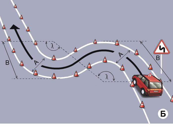 Упражнение Змейка на закрытой от движения площадке