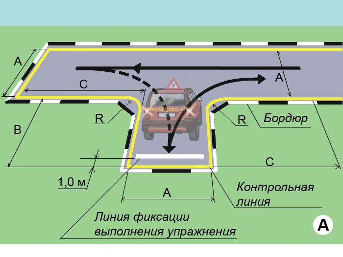 Упражнение Разворот и парковка на автоматизированном автодроме