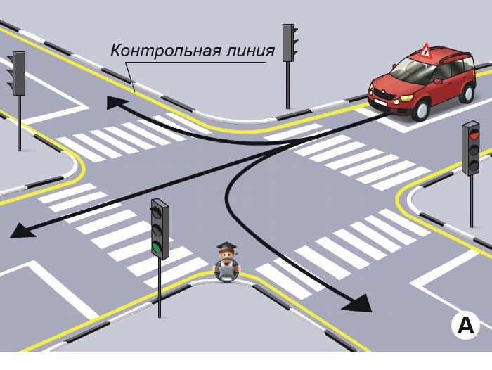 Упражнение Проезд регулируемого перекрестка на автоматизированном автодроме