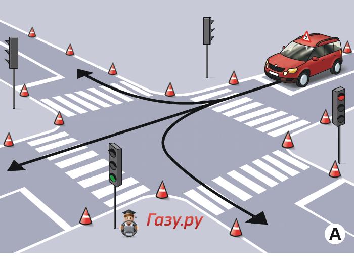 Упражнение Проезд регулируемого перекрестка на закрытой от движения площадке