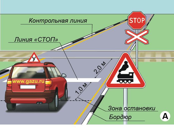 Упражнение Проезд нерегулируемого железнодорожного переезда на автоматизированном автодроме