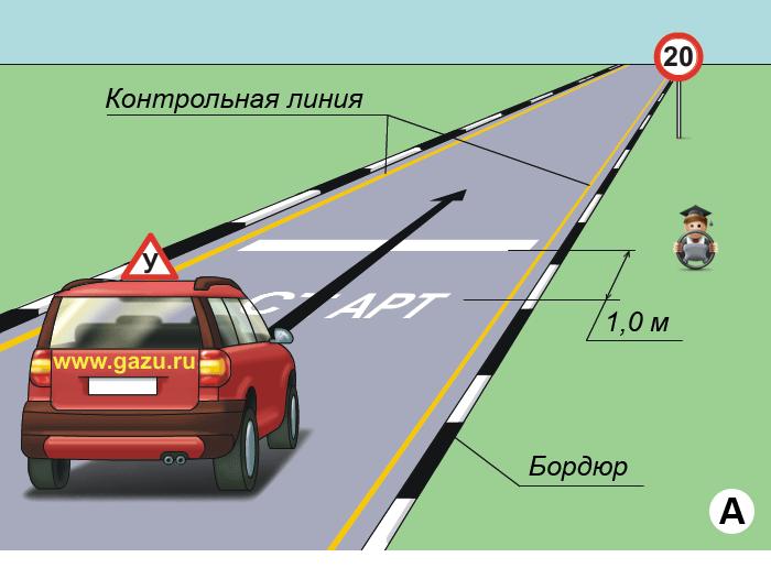 Упражнение  Старт на автоматизированном автодроме