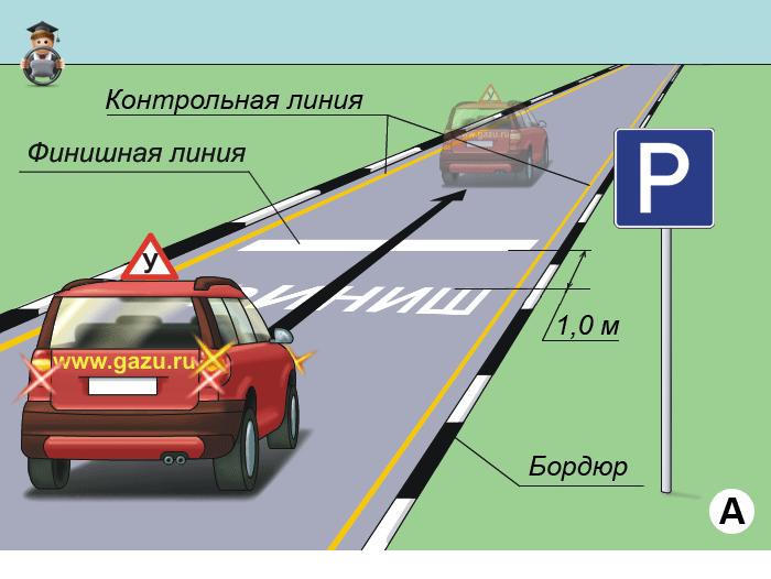 Упражнение ФИНИШ на автоматизированном автодроме