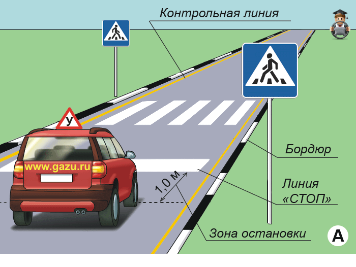 Упражнение Проезд пешеходного перехода на автоматизированном автодроме