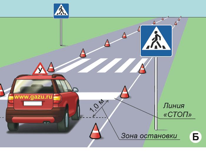 Упражнение Проезд пешеходного перехода на закрытой от движения площадке