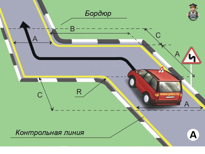 автоматизированный автодром