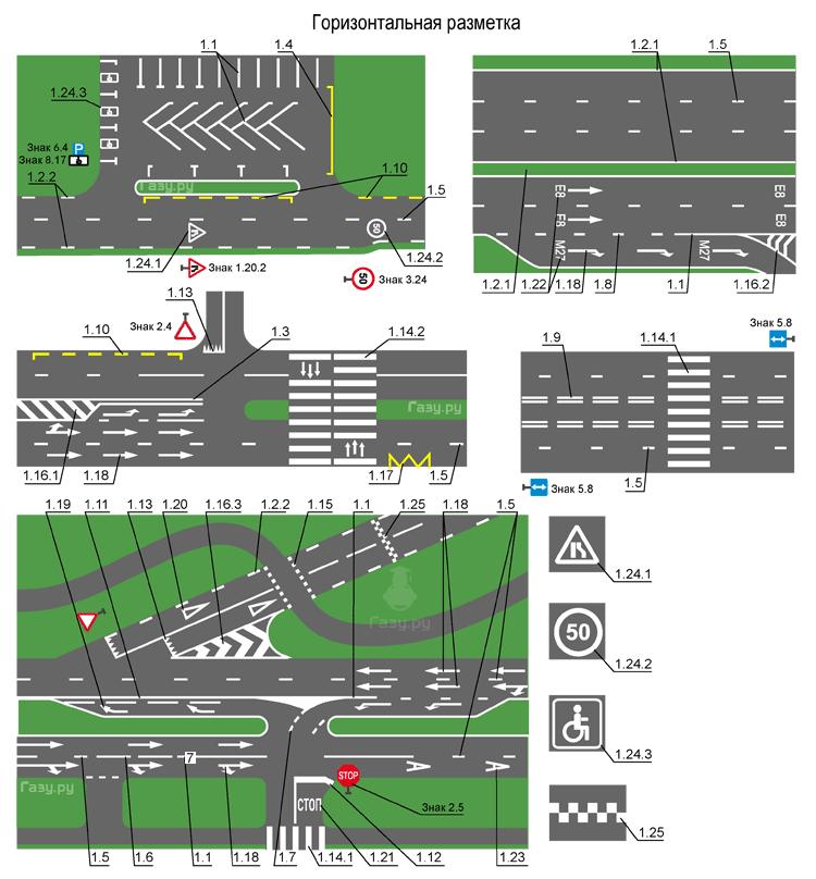 Остановка и стоянка транспортных средств в картинках