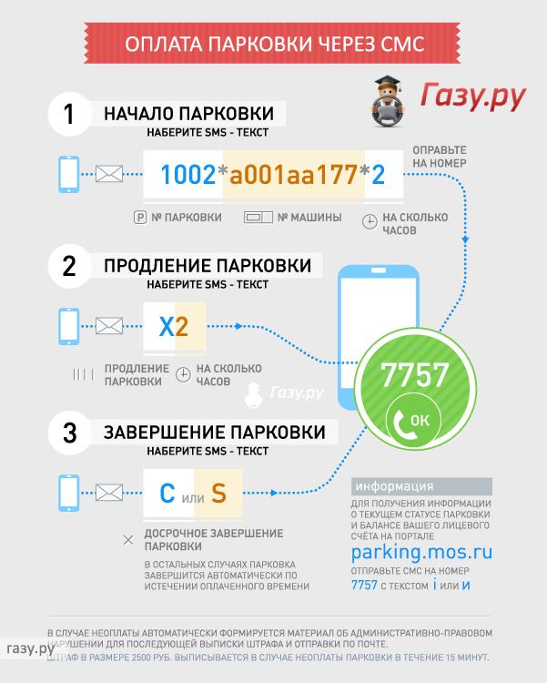 Платные парковки в москве на карте