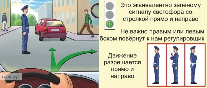регулировщик спиной - движение запрещено